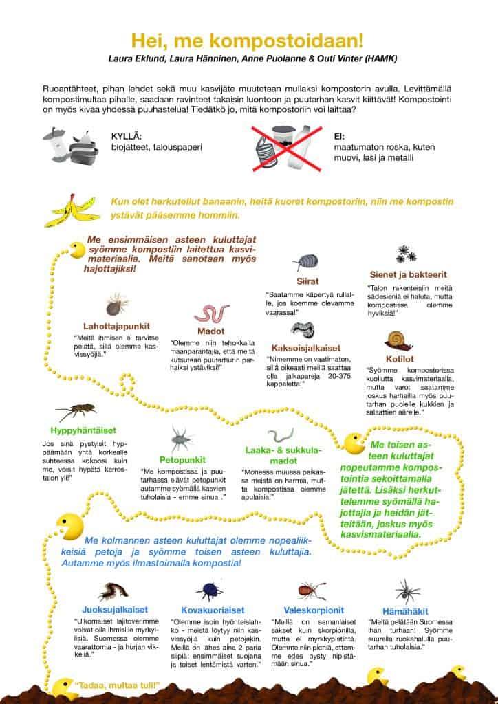 Esikatselukuva PDF-esityksestä Hei me kompostoidaan!, jossa avataan kompostoinnin kokonaisuutta